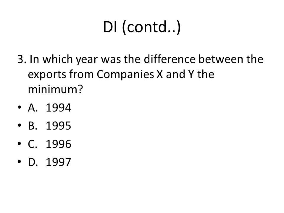 DI (contd..) 3.