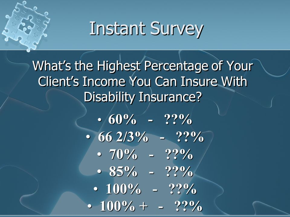 Instant Survey What's the Highest Percentage of Your Client's Income You Can Insure With Disability Insurance.