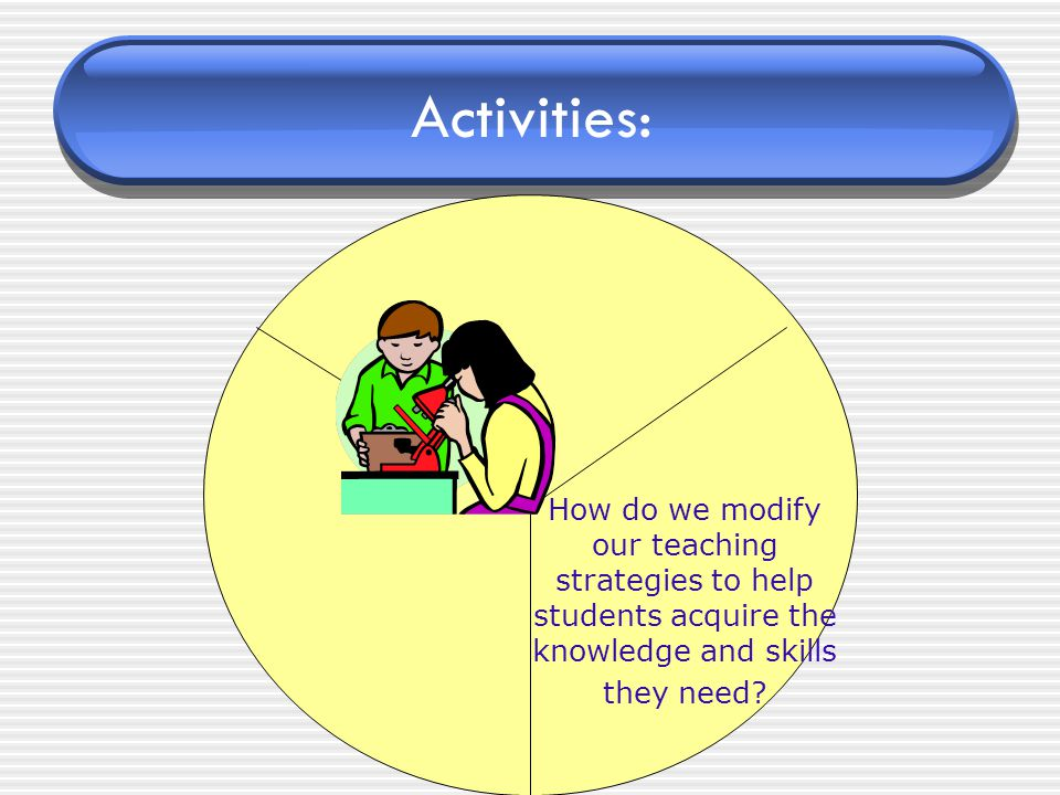 Activities: How do we modify our teaching strategies to help students acquire the knowledge and skills they need?