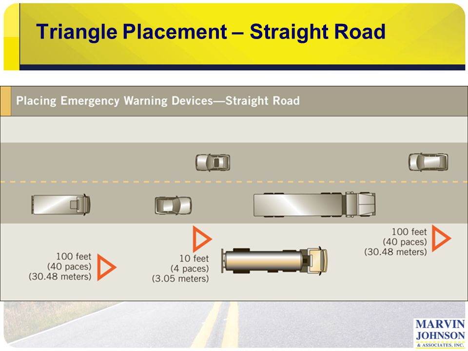 Triangle Placement – Straight Road