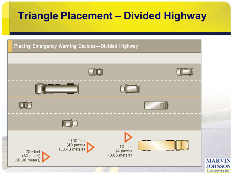 Triangle Placement – Divided Highway