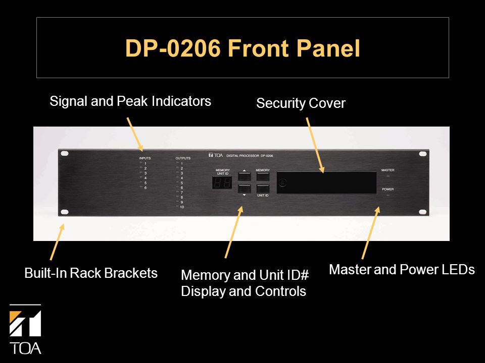 DP-0206 Front Panel Signal and Peak Indicators Memory and Unit ID# Display and Controls Security Cover Master and Power LEDs Built-In Rack Brackets