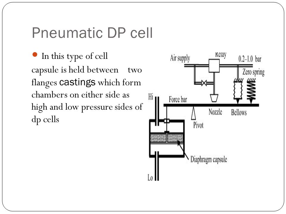 Pneumatic DP cell In this type of cell capsule is held between two flanges castings which form chambers on either side as high and low pressure sides