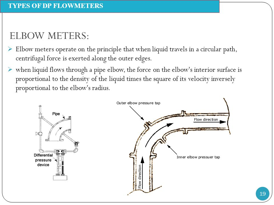 ELBOW METERS: 19  Elbow meters operate on the principle that when liquid travels in a circular path, centrifugal force is exerted along the outer edg