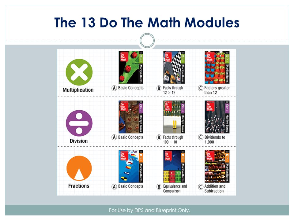 The 13 Do The Math Modules For Use by DPS and Blueprint Only.