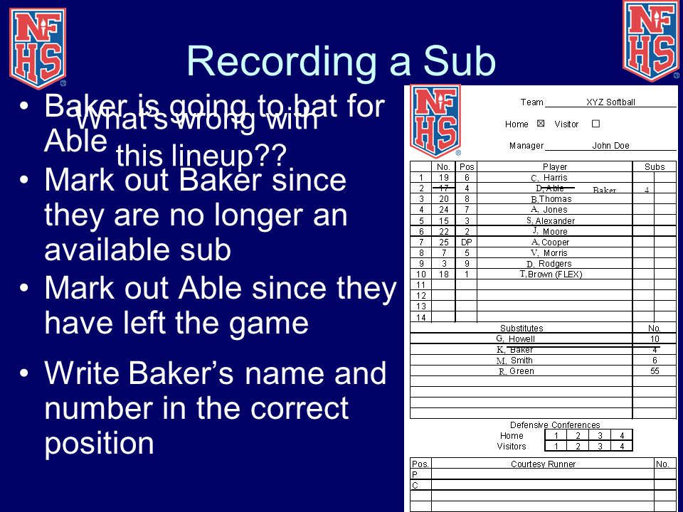Recording a Sub Baker is going to bat for Able Mark out Baker since they are no longer an available sub Mark out Able since they have left the game Write Baker's name and number in the correct position Baker4 What's wrong with this lineup?.