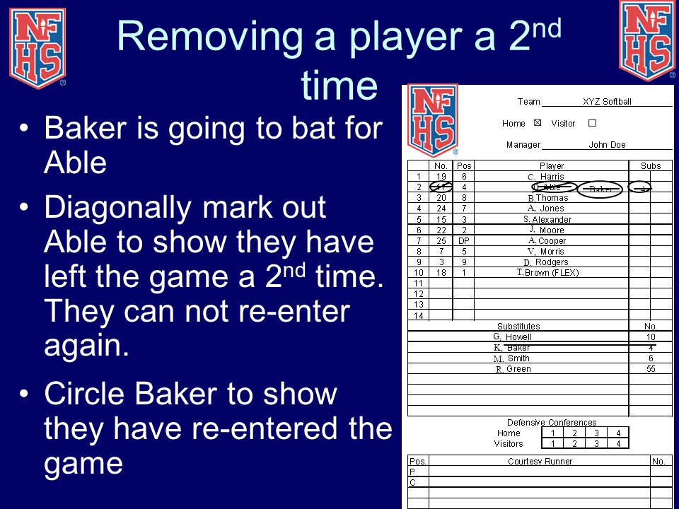 Removing a player a 2 nd time Baker is going to bat for Able Diagonally mark out Able to show they have left the game a 2 nd time. They can not re-ent