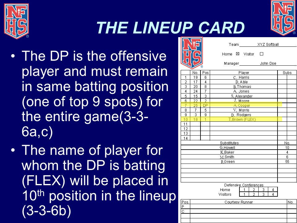 THE LINEUP CARD The DP is the offensive player and must remain in same batting position (one of top 9 spots) for the entire game(3-3- 6a,c) The name of player for whom the DP is batting (FLEX) will be placed in 10 th position in the lineup (3-3-6b) C, B, A, S, A, V, D, T, D, J, G, K, M, R,