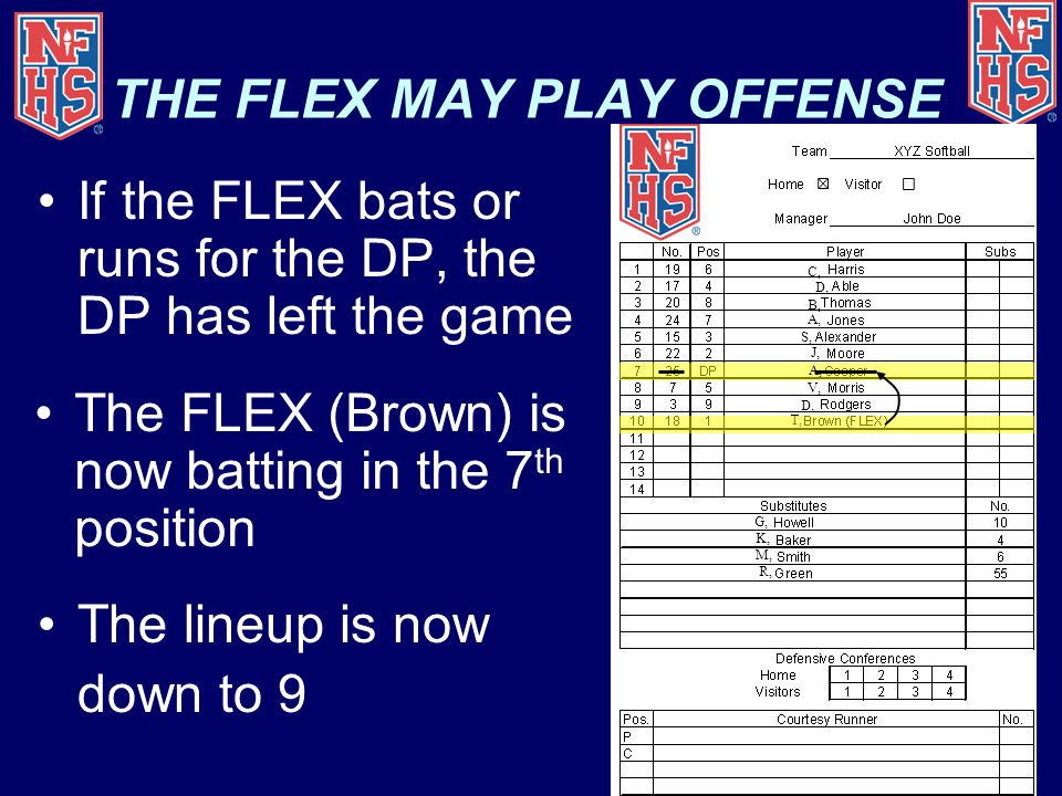 THE FLEX MAY PLAY OFFENSE If the FLEX bats or runs for the DP, the DP has left the game The FLEX (Brown) is now batting in the 7 th position The lineup is now down to 9 C, B, A, S, A, V, D, T, D, J, G, K, M, R,