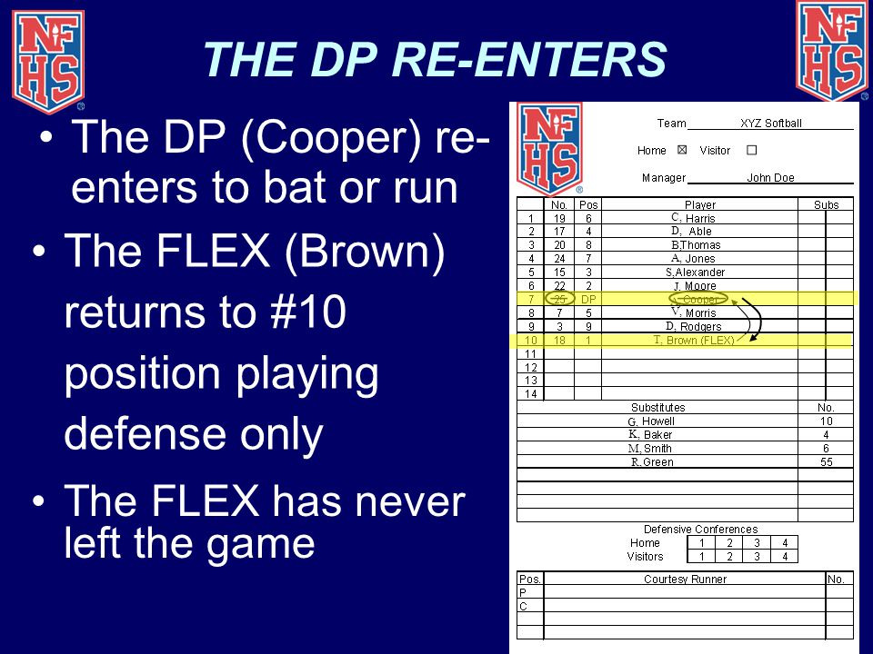 THE DP RE-ENTERS The DP (Cooper) re- enters to bat or run The FLEX (Brown) returns to #10 position playing defense only The FLEX has never left the game C, B, A, S, A, V, D, J, T, G, K, M, R,