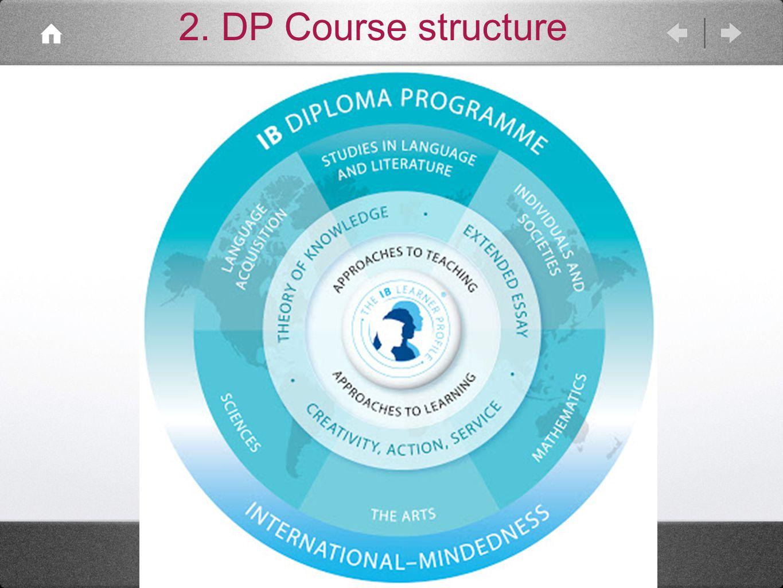 2. DP Course structure