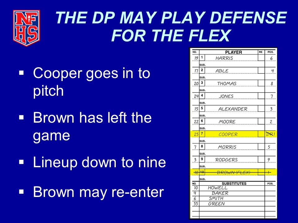 THE DP MAY PLAY DEFENSE FOR THE FLEX  Cooper goes in to pitch  Brown has left the game  Lineup down to nine  Brown may re-enter