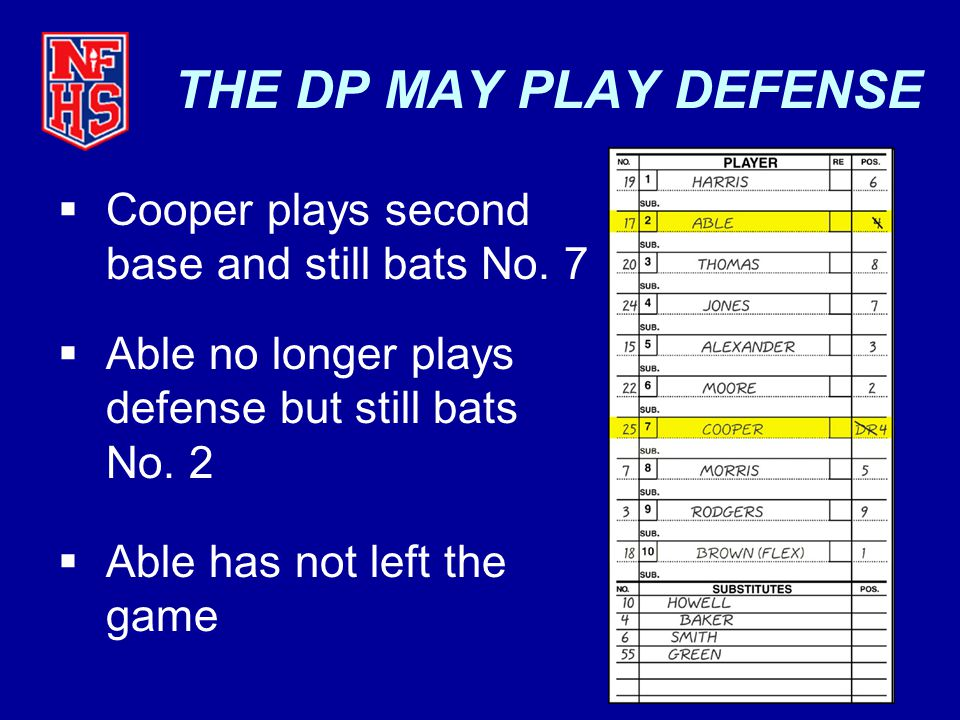 THE DP MAY PLAY DEFENSE  Cooper plays second base and still bats No.