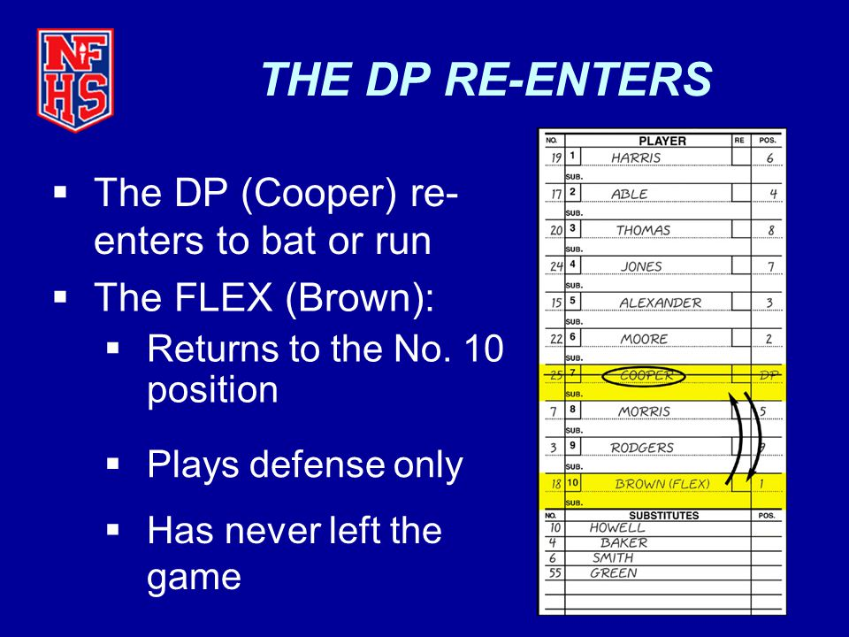 THE DP RE-ENTERS  The DP (Cooper) re- enters to bat or run  The FLEX (Brown):  Returns to the No.