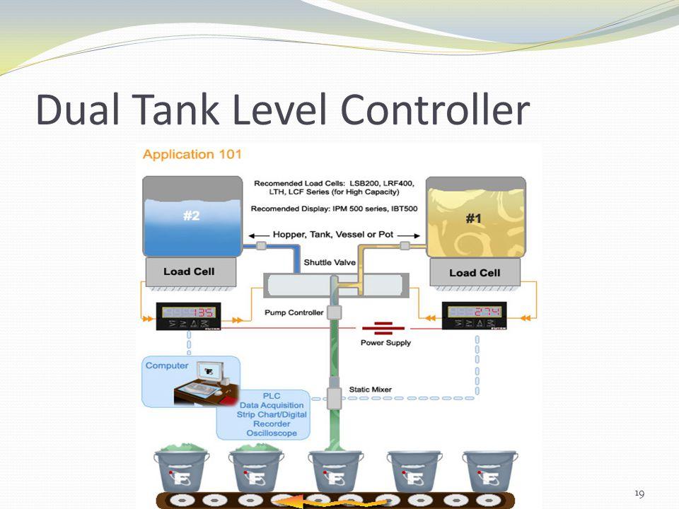 Dual Tank Level Controller 19