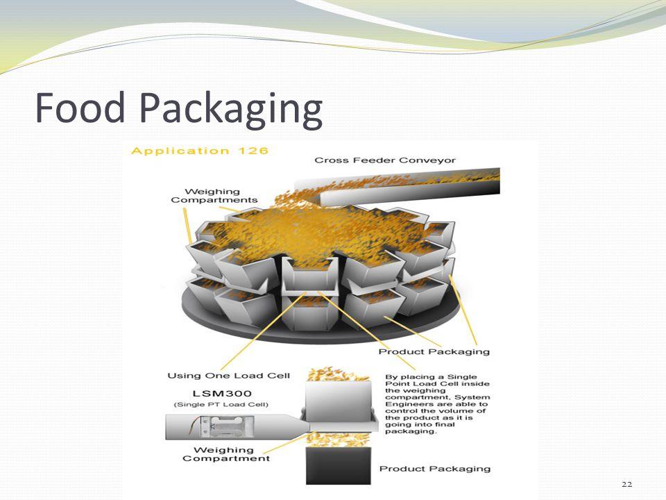 Food Packaging 22