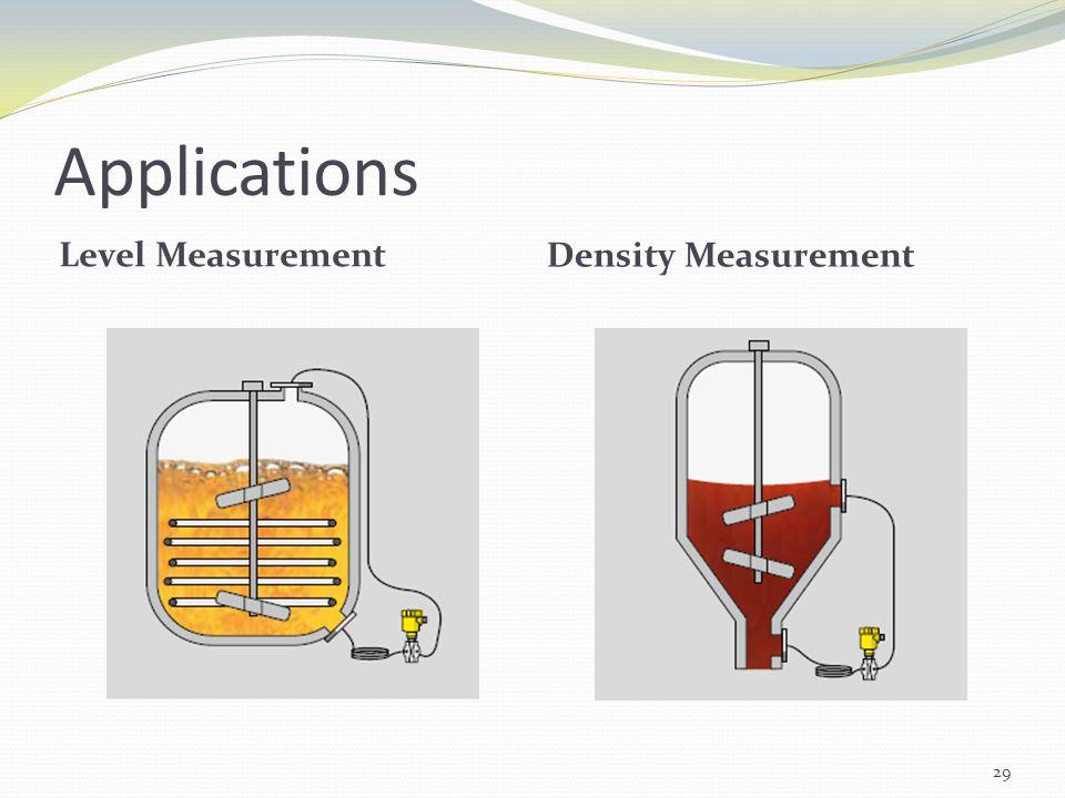Applications Level Measurement Density Measurement 29