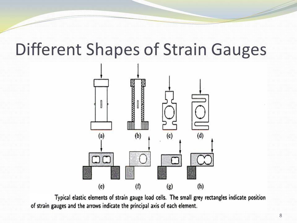 Different Shapes of Strain Gauges 8