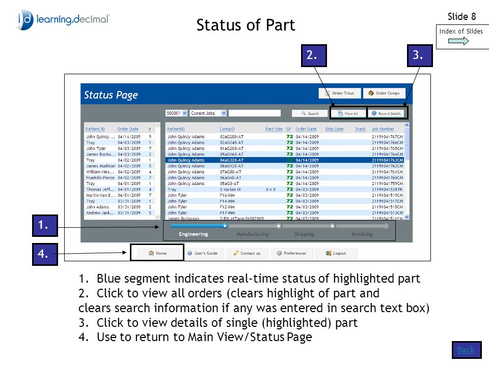 Slide 9 Back Details of Single Part 1.2.