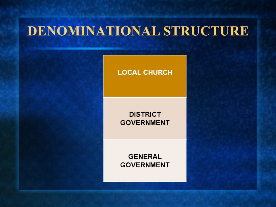 DENOMINATIONAL STRUCTURE LOCAL CHURCH DISTRICT GOVERNMENT GENERAL GOVERNMENT