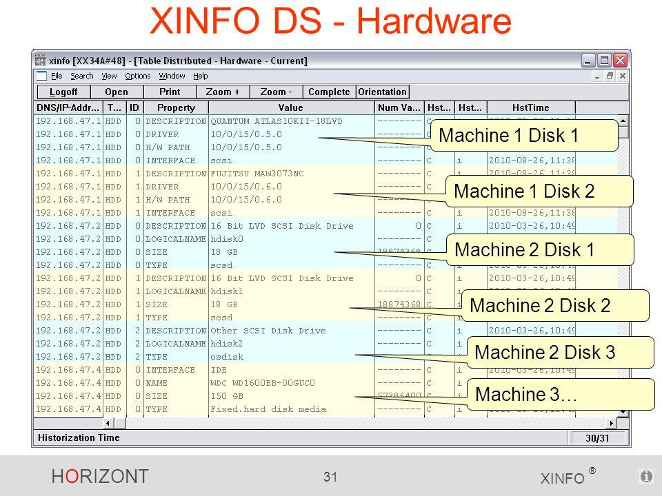 HORIZONT 31 XINFO ® XINFO DS - Hardware Machine 1 Disk 1 Machine 1 Disk 2 Machine 2 Disk 1 Machine 2 Disk 2 Machine 2 Disk 3 Machine 3…