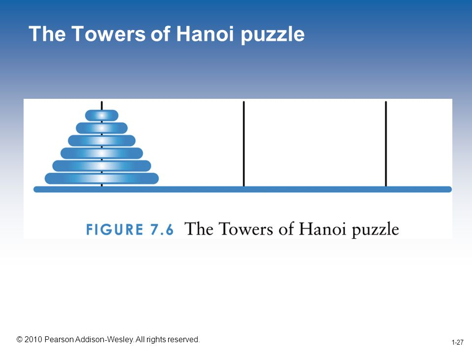1-27 © 2010 Pearson Addison-Wesley. All rights reserved. 1-27 The Towers of Hanoi puzzle