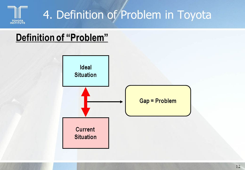 "12 of ""Problem"" Definition of ""Problem"" Ideal Situation Current Situation Gap = Problem 4. Definition of Problem in Toyota"