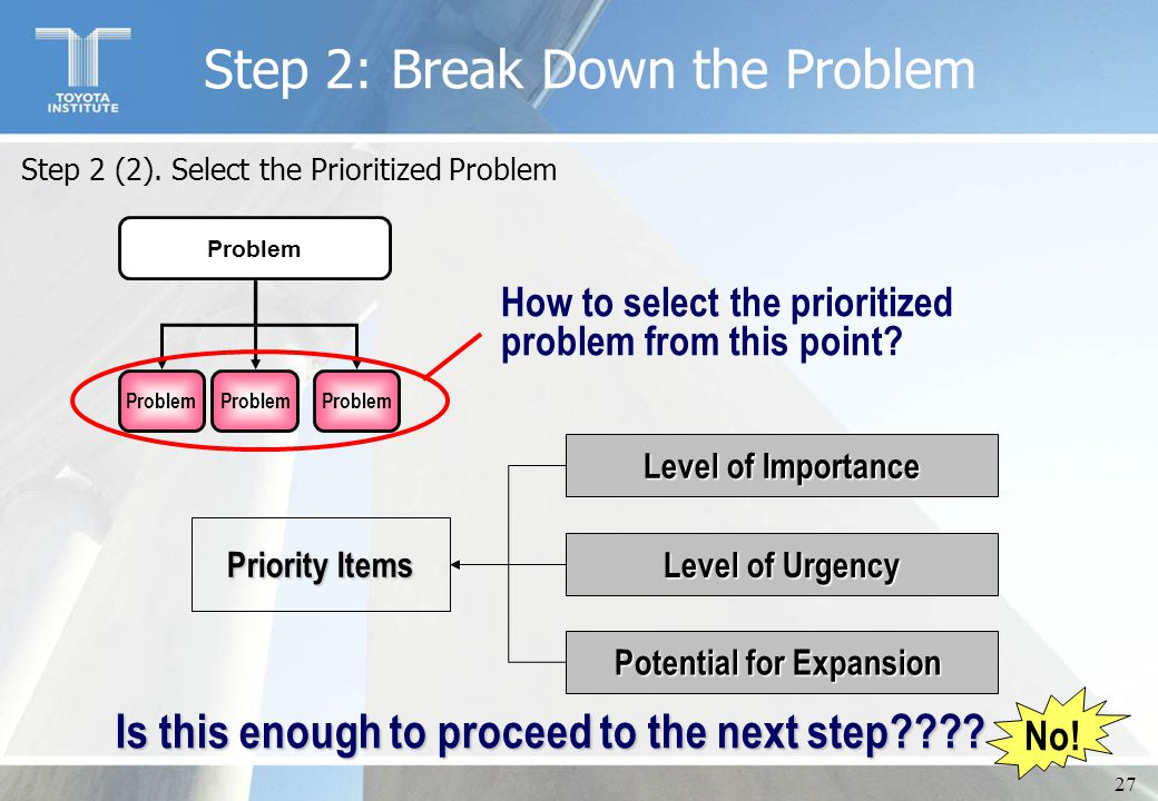 27 Step 2 (2). Select the Prioritized Problem Priority Items Level of Importance Level of Urgency Potential for Expansion Is this enough to proceed to