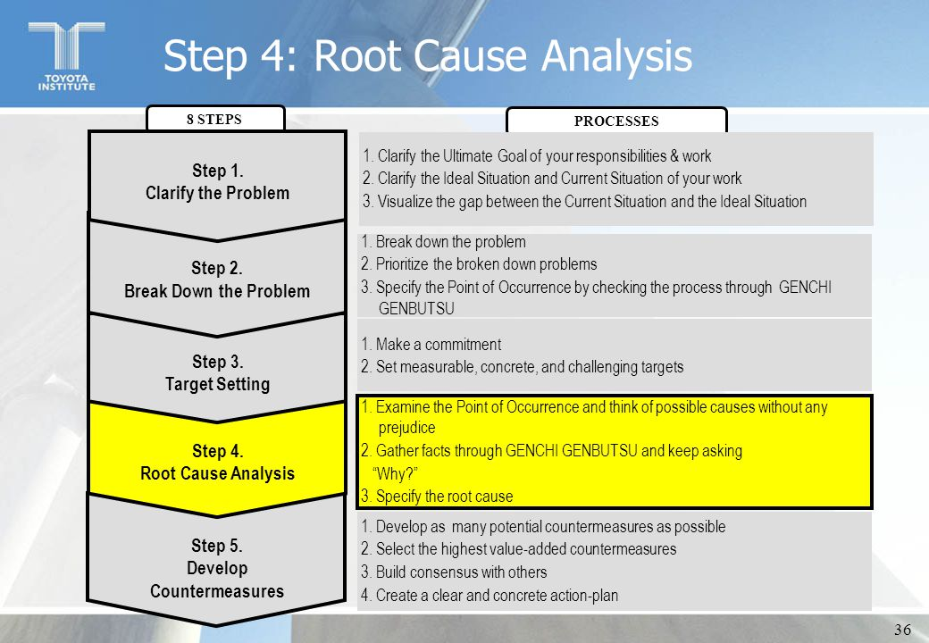 36 Step 4: Root Cause Analysis 8 STEPS PROCESSES Step 2. Break Down the Problem Step 1. Clarify the Problem 1. Make a commitment 2. Set measurable, co