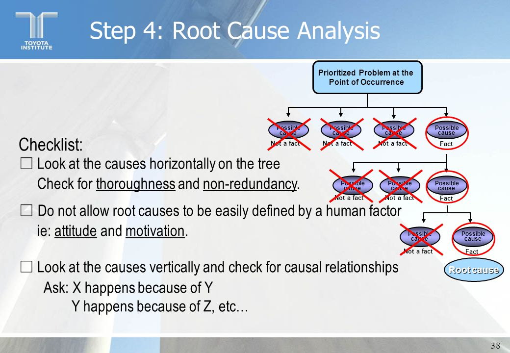 38 Step 4: Root Cause Analysis Checklist: □ Look at the causes horizontally on the tree Check for thoroughness and non-redundancy. □ Do not allow root