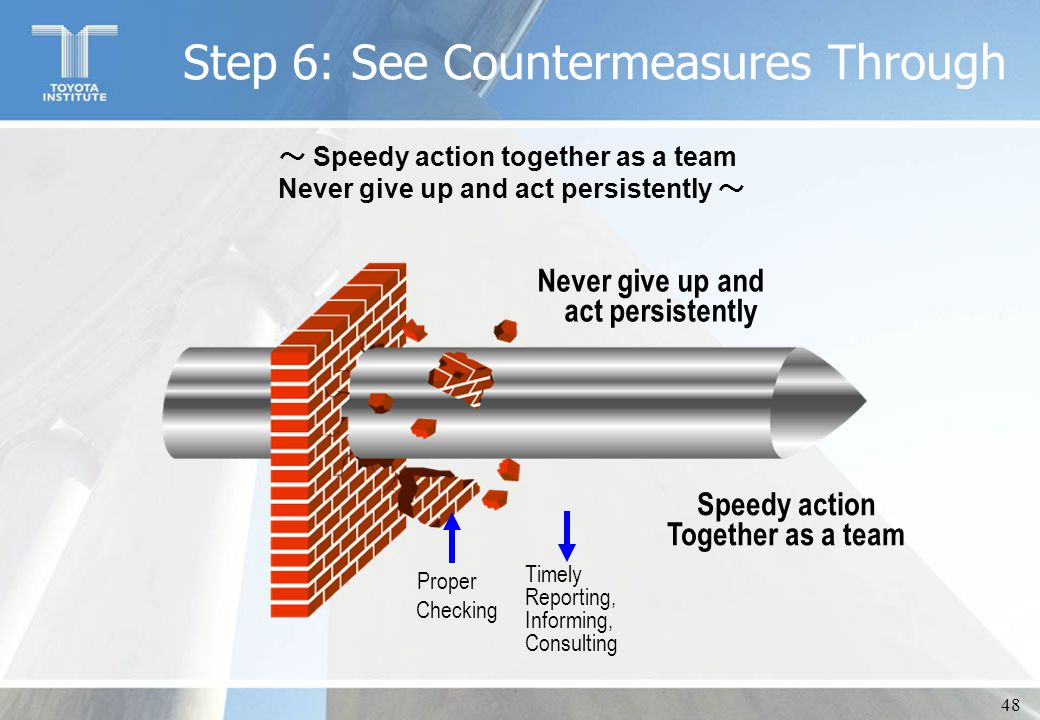 48 Step 6: See Countermeasures Through ~ Speedy action together as a team Never give up and act persistently ~ Proper Checking Never give up and act p