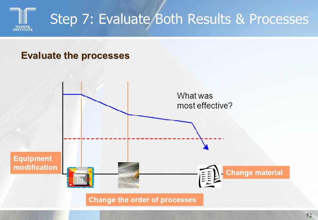 52 Evaluate the processes Equipment modification Change the order of processes Change material What was most effective? Step 7: Evaluate Both Results