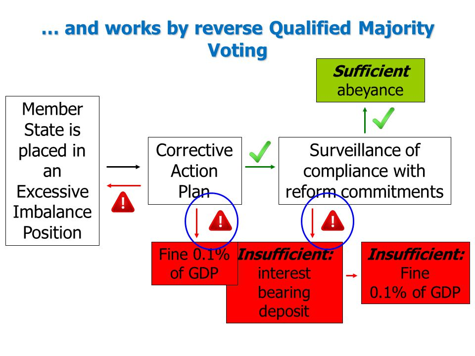 Challenges in applying the EIP Analytical –large degree of qualitative judgement especially if acting early –requires considerable country specific knowledge; –data limitations –limited consensus on policy responses.