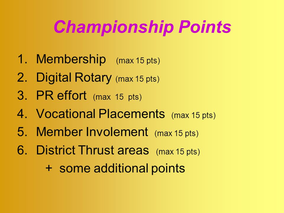 Championship Points 1.Membership (max 15 pts) 2.Digital Rotary (max 15 pts) 3.PR effort (max 15 pts) 4.Vocational Placements (max 15 pts) 5.Member Involement (max 15 pts) 6.District Thrust areas (max 15 pts) + some additional points