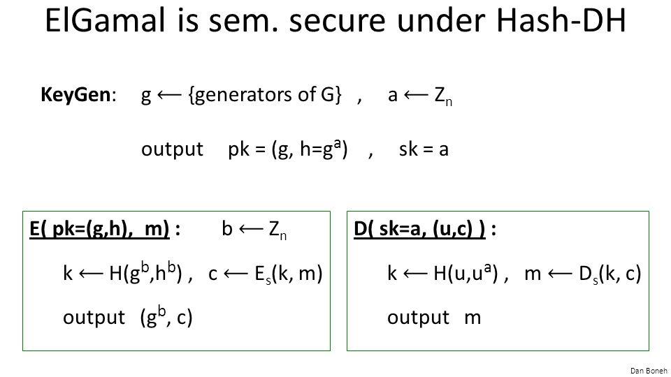 Dan Boneh ElGamal is sem. secure under Hash-DH KeyGen:g {generators of G}, a Z n output pk = (g, h=g a ), sk = a D( sk=a, (u,c) ) : k H(u,u a ), m D s