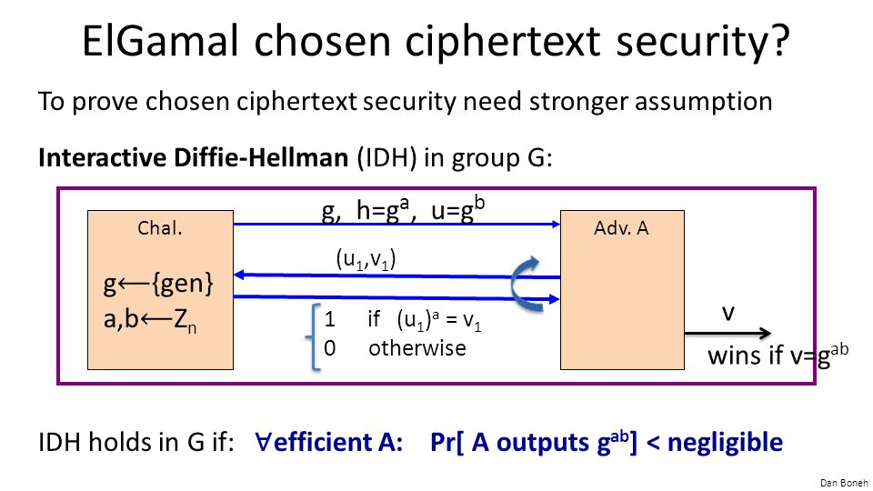Dan Boneh ElGamal chosen ciphertext security? To prove chosen ciphertext security need stronger assumption Interactive Diffie-Hellman (IDH) in group G