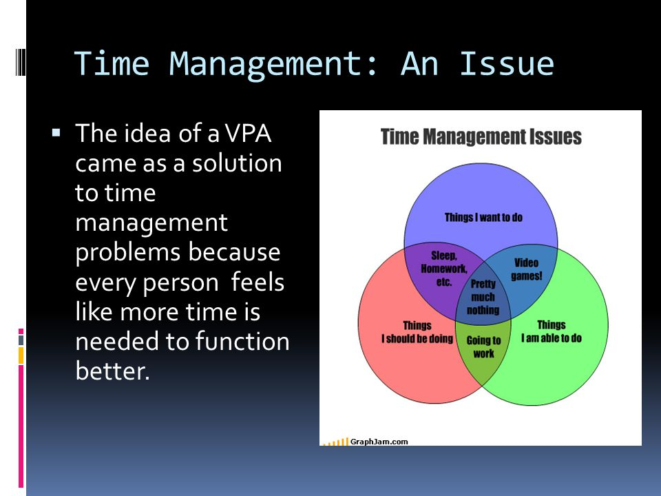 Time Management: An Issue  The idea of a VPA came as a solution to time management problems because every person feels like more time is needed to function better.