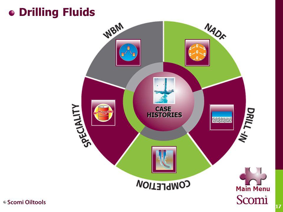 17 Drilling Fluids Main Menu CASE HISTORIES