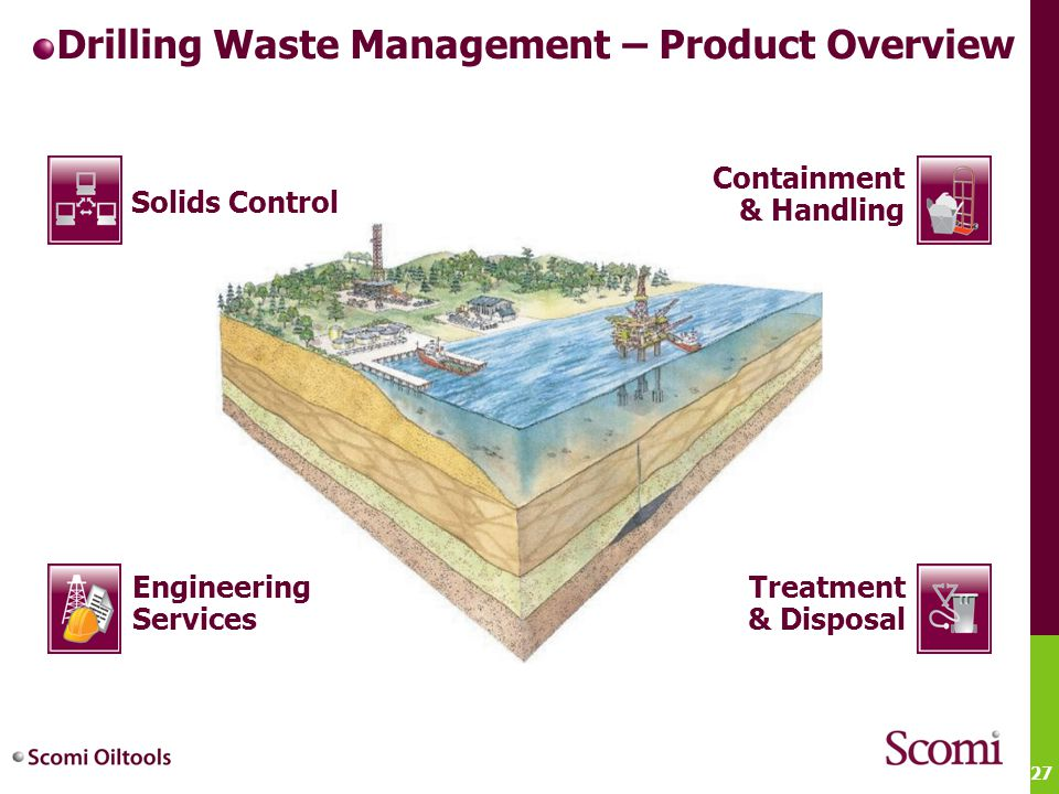 27 Drilling Waste Management – Product Overview Containment & Handling Solids Control Treatment & Disposal Engineering Services