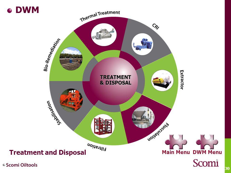 30 DWM Treatment and Disposal TREATMENT & DISPOSAL Main MenuDWM Menu