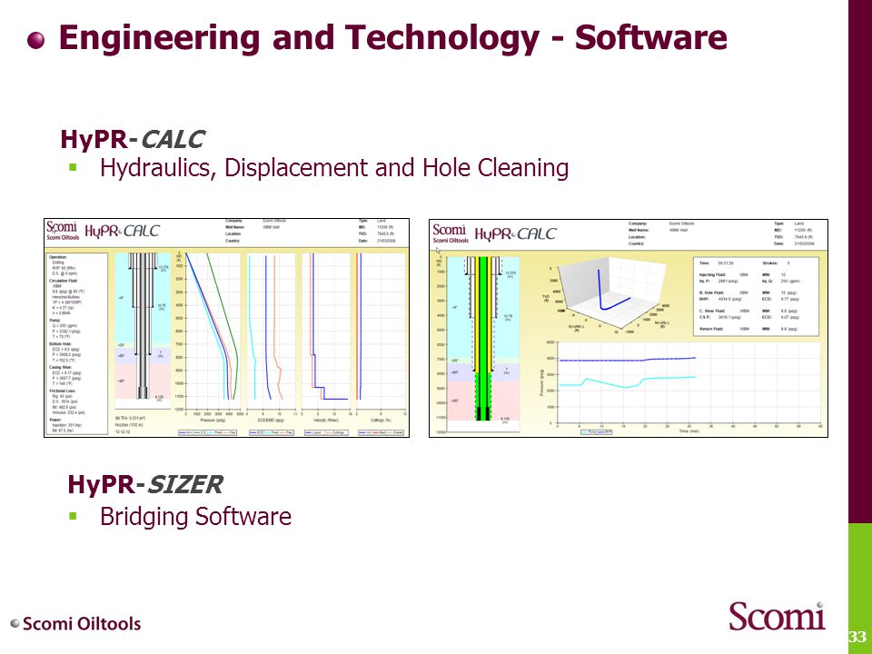 33 Engineering and Technology - Software  Hydraulics, Displacement and Hole Cleaning  Bridging Software HyPR-CALC HyPR-SIZER