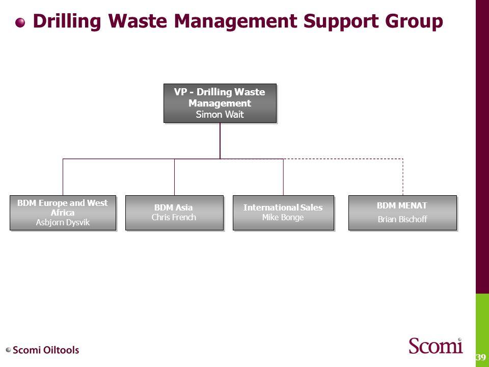 39 Drilling Waste Management Support Group VP - Drilling Waste Management Simon Wait VP - Drilling Waste Management Simon Wait BDM Europe and West Afr