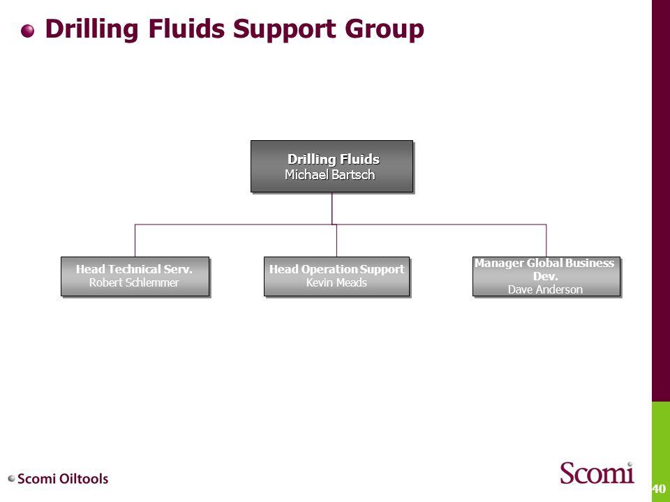 40 Drilling Fluids Support Group Drilling Fluids Drilling Fluids Michael Bartsch Drilling Fluids Drilling Fluids Michael Bartsch Head Technical Serv.