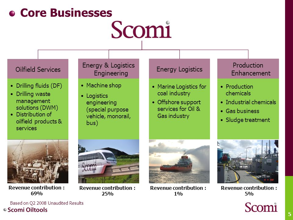 36 Conclusions Scomi Oiltools Offers  Single source supplier for all Drilling Fluids and Waste Management Products  Integrated Services  Worldwide infrastructure  Professionally trained staff and engineering services  Quality service and sales