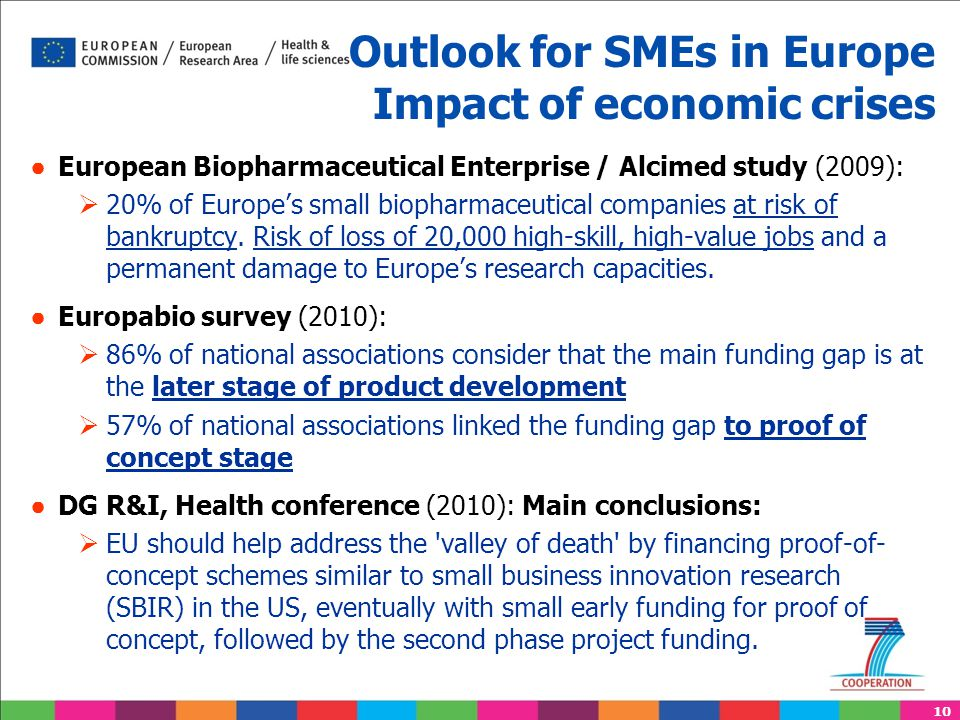 10 Outlook for SMEs in Europe Impact of economic crises ● European Biopharmaceutical Enterprise / Alcimed study (2009):  20% of Europe's small biopharmaceutical companies at risk of bankruptcy.