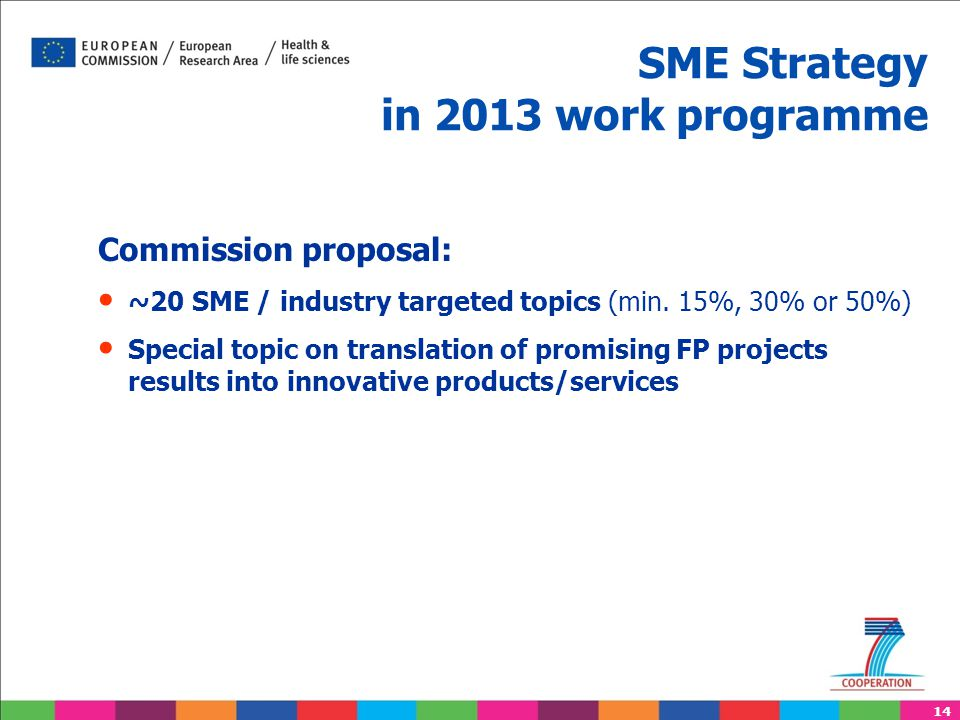 14 SME Strategy in 2013 work programme Commission proposal: ~20 SME / industry targeted topics (min. 15%, 30% or 50%) Special topic on translation of
