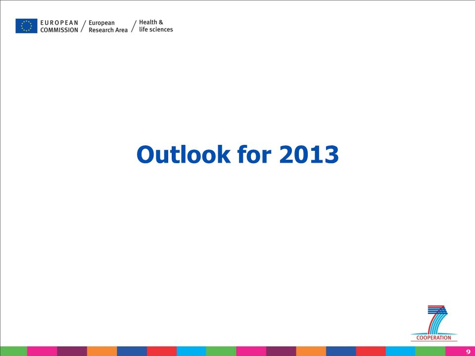 9 Outlook for 2013