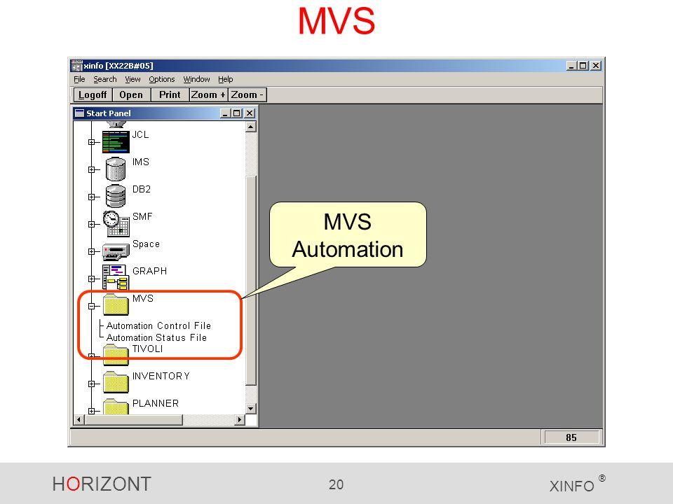 HORIZONT 20 XINFO ® MVS MVS Automation