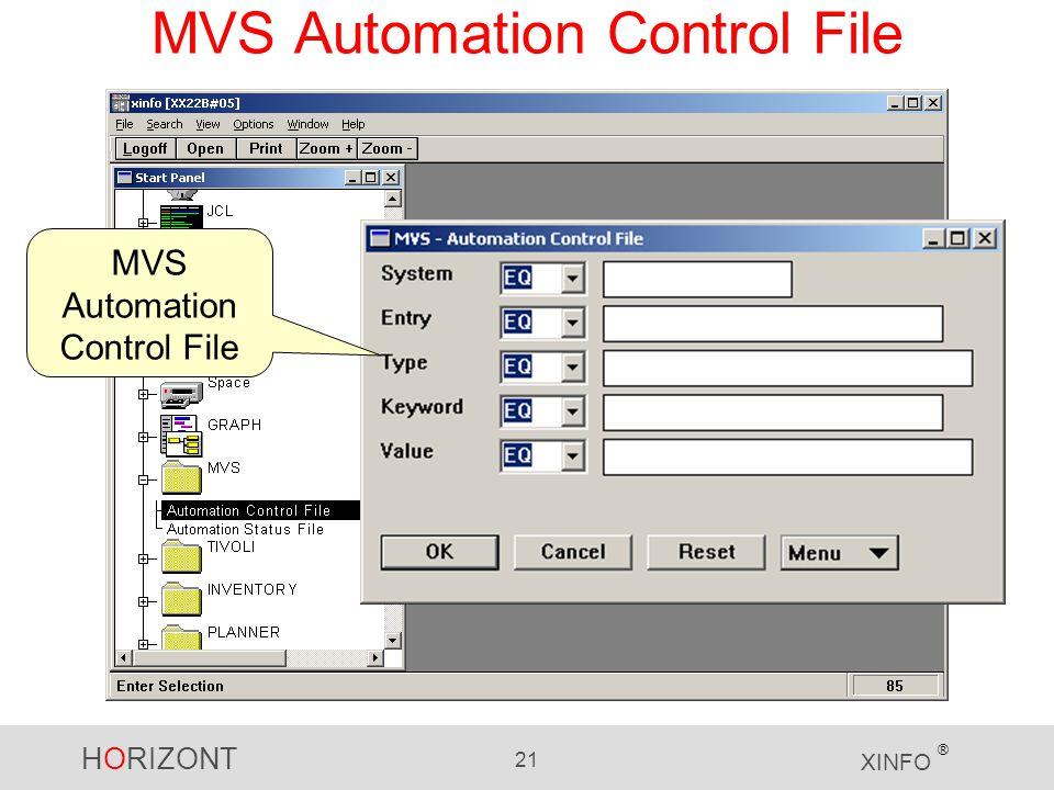 HORIZONT 21 XINFO ® MVS Automation Control File