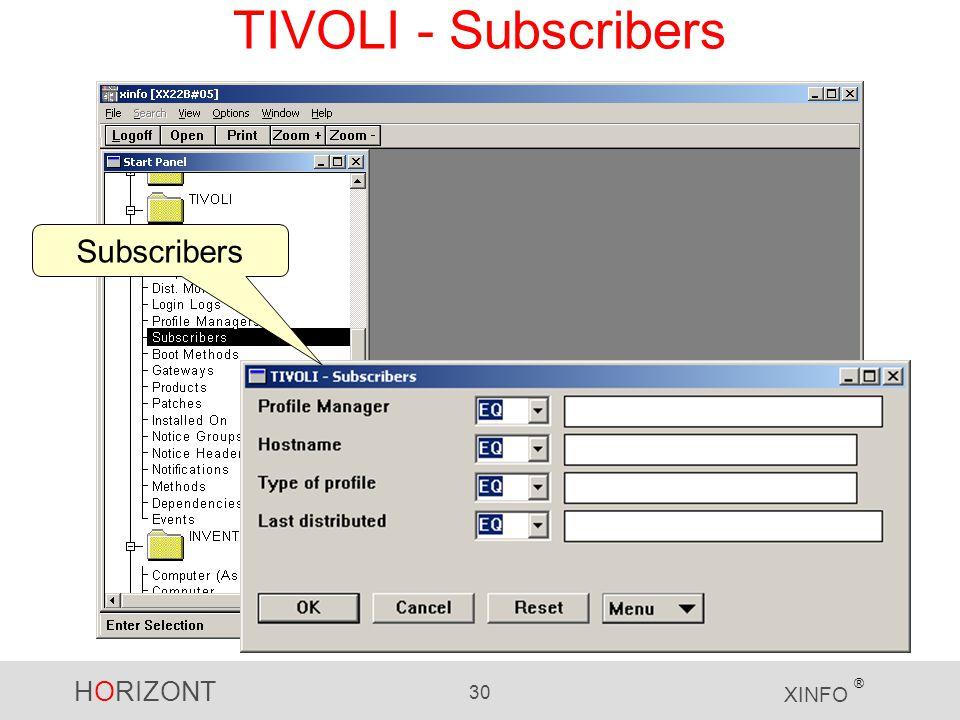 HORIZONT 30 XINFO ® TIVOLI - Subscribers Subscribers